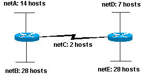 subnetting tutorial ccna ip addressing and subnetting for new users cisco