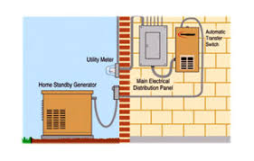 high efficient water cooled hvac geothermal systems energy