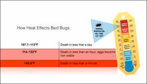 Bed Bugs In Ohio Bed Bug Heater Rentals Ohio Bed Bug Heater Rentals