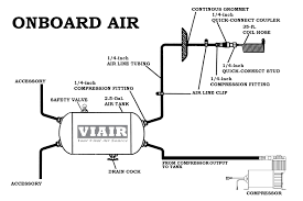 air horn relay wiring diagram gooddy org
