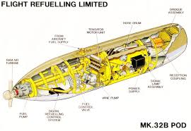 Air Force One Layout Boeing Kc 135 Stratotanker Wikipedia