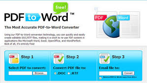 Convert Pdf To Word Free Convert Pdf Files To Word Doc Files On Mac Mac Convert Pdf