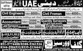electrical engineering jobs in dubai for freshers civil engineering jobs in dubai for freshers salary all the best