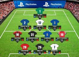 Fantasy Football Bench Players Uefa Champions League Fantasy Football 12 13 Sports Chat Caws
