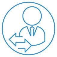 Help Desk Support Software Customer Support Software B2b Software Help Desk Software