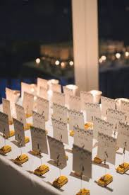 table names for a new york themed reception party by doves