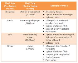 diabetic breakfast menus diabetes diet plan malaysia salegoods diabetes