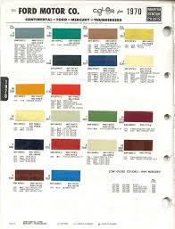 ford interior paint codes brokeasshome com