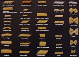 cuisine italienne pates les pâtes courtes cuisine italienne cuisine italienne
