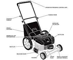 wiring diagram mulcher diagram wiring diagrams for diy car repairs