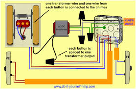 wiring diagram for doorbell transformer wiring diagram two way switch