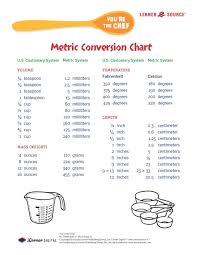 imperial to metric conversion worksheets measurements metric conversion free best worksheet post here39s a