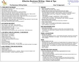 business trip report template pdf sle business plan for consulting company firm pdf hr firm pdf