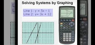how to graph a system of linear equations on a ti83 or ti84 math