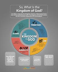of media that will be jesus christ u0027s words are clear u2014the kingdom of god is to be the no
