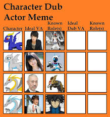 Dub Meme - character dub actor meme my ocs help please by randoman92 on