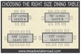 Choosing The Right Size Dining Table Meadow Lake Road - Dining table size for 8 chairs