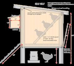 Small Backyard Chicken Coop Plans Free by Free Coop Plans W Detailed Instructions Backyard Chickens