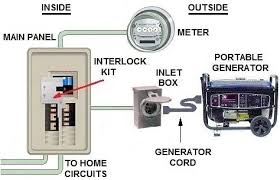 transfer switch options for portable generator