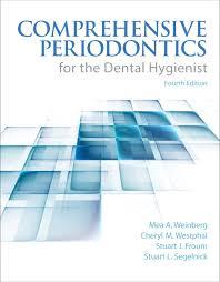 Dental Hygienist Business Cards Dental Hygiene
