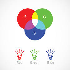 Youtube Red Color The Fundamentals Of Understanding Color Theory 99designs Blog