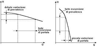 glossary pentax pumps