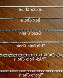 necklace chains types images Different types of necklace chains google search dbbefa caymancode jpg