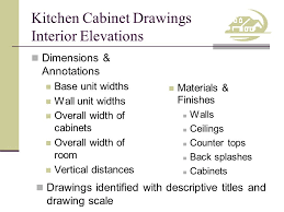 Width Of Kitchen Cabinets Objective Develop Plans For Kitchen Cabinets Ppt Download