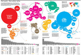 Proportional World Map by Improving Visualisation Gallery