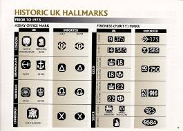 23 best hallmarks images on pinterest makers mark pottery marks