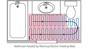 electric underfloor heating for your bathroom