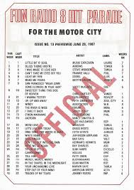 halloween city fenton mi fun radio 8 motor city top 30 hits this week u002767 u2013