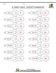 Multiplication Drill Worksheets Math Multiplication Drill Sheets 3rd Grade Free Multiplication