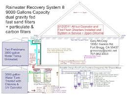 First Flush Diverter Plans by About The Engineer