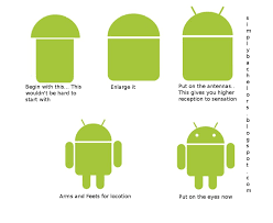 android meaning secrets android logo classroom