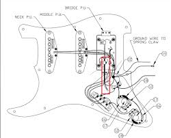 wiring diagram fender stratocaster hss on download wirning
