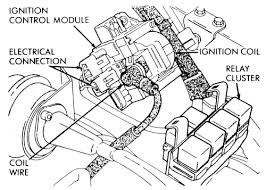 repair guides electronic distributor ignition system ignition