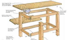 Woodworking Bench Top Design by Building Plans Workbench Homes Zone