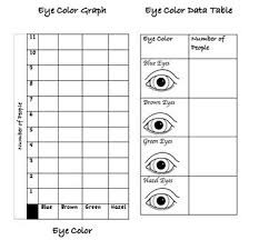38 best graphs images on pinterest bar graphs teaching math and