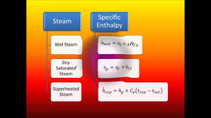 Saturated Steam Tables by How To Use Steam Tables Gate 2016 Exam Preparation Videos