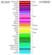 10 best homeschooling spanish images on pinterest spanish