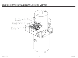 fisher minute mount light wiring diagram wiring diagram and