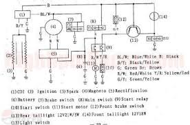 kart roketa 90cc wiring diagram kazuma 90cc wiring diagram baja
