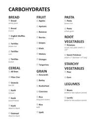 11 best carb cycling images on pinterest atkins desserts