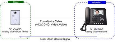 enterprise analog video door phone solution addpac