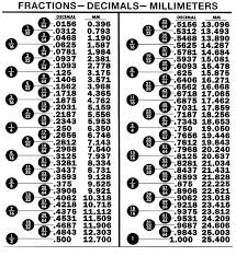 fraction to decimal conversion table fractions conversion table design learning decimal to fraction