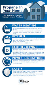 Propane Clothes Dryers Propane Services New York Benefits Of Using Our Propane Services