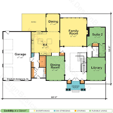 New House Plans from Design Basics Home Plans