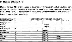 worksheet for grade 1 mapeh k to 12 grade 3 ikatlong markahang