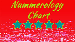 numerology reading free birthday card numerology chart